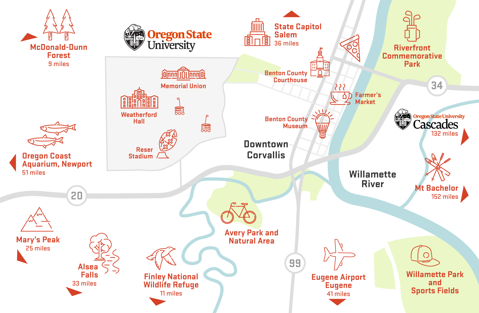 visitor map of oregon state university and corvallis area